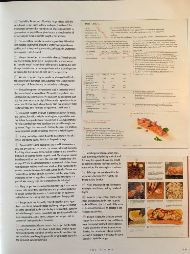 Modernist Cuisine Methodology